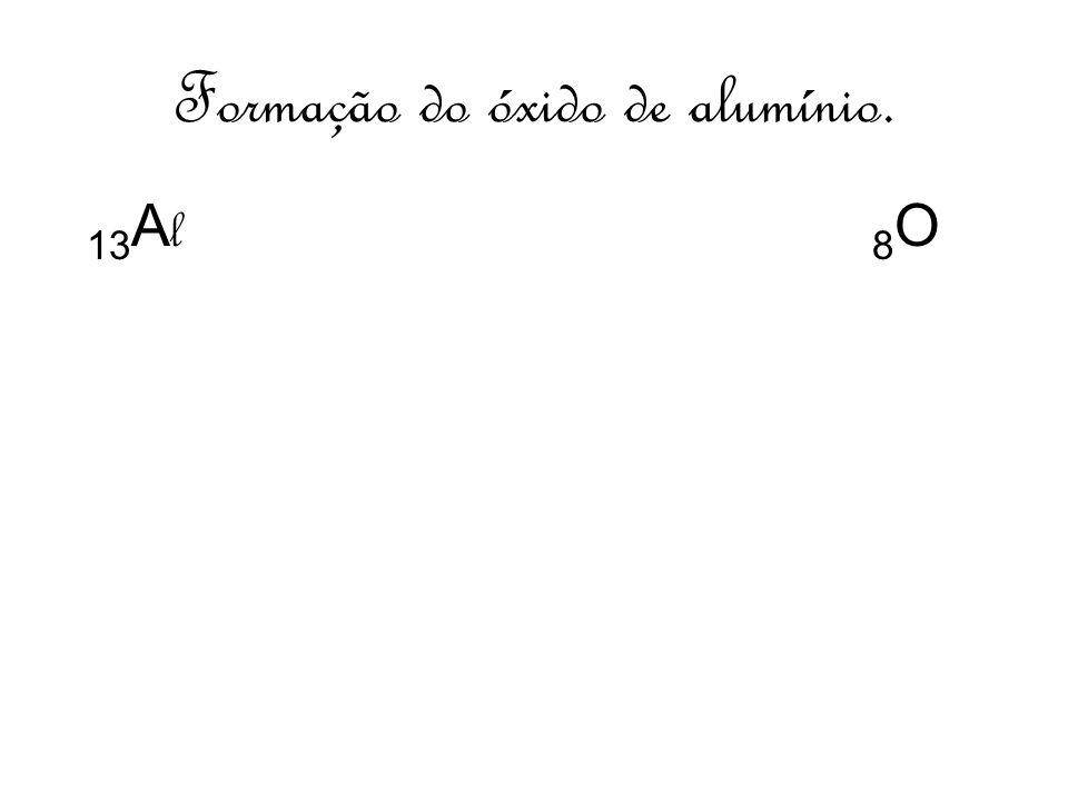 Formação do óxido de alumínio.