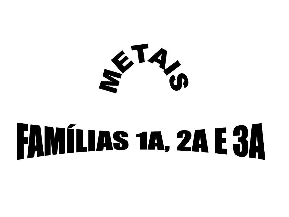 METAIS FAMÍLIAS 1A, 2A E 3A