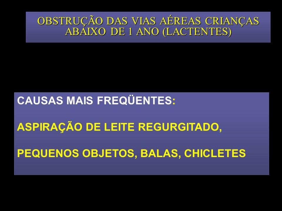 OBSTRUÇÃO DAS VIAS AÉREAS CRIANÇAS ABAIXO DE 1 ANO (LACTENTES)