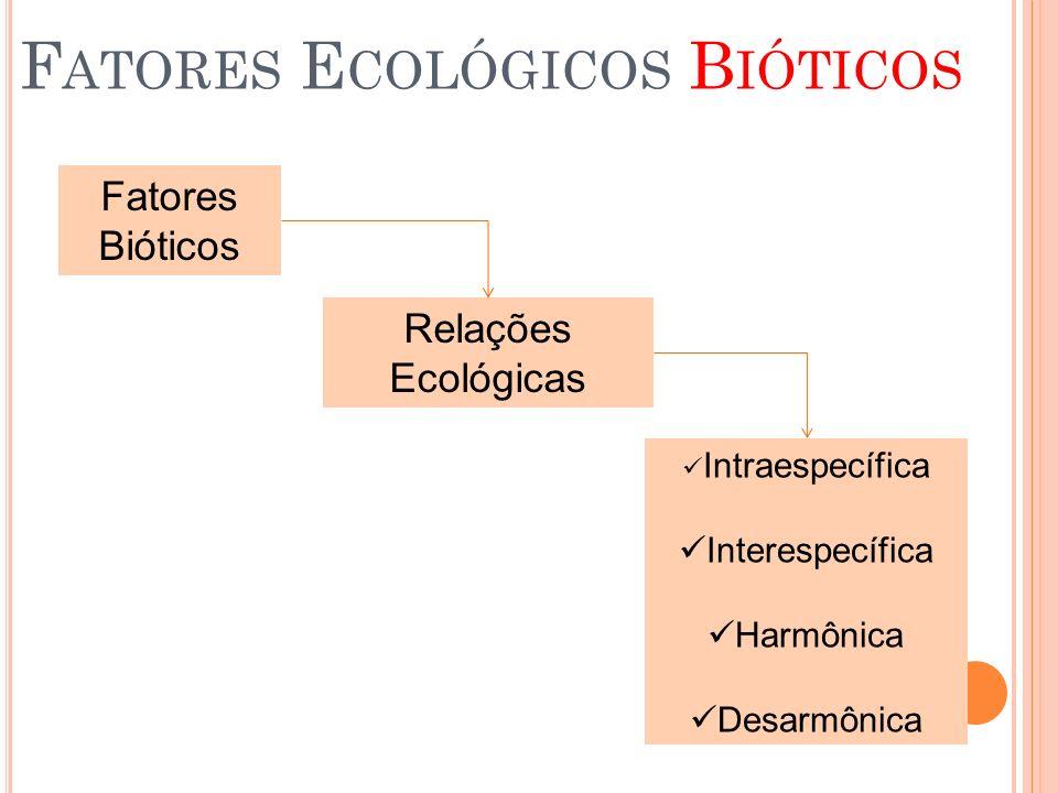 Fatores Ecológicos Bióticos
