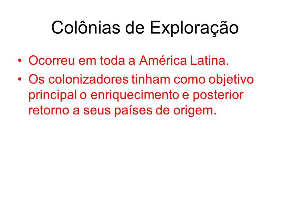 Colônias de Exploração
