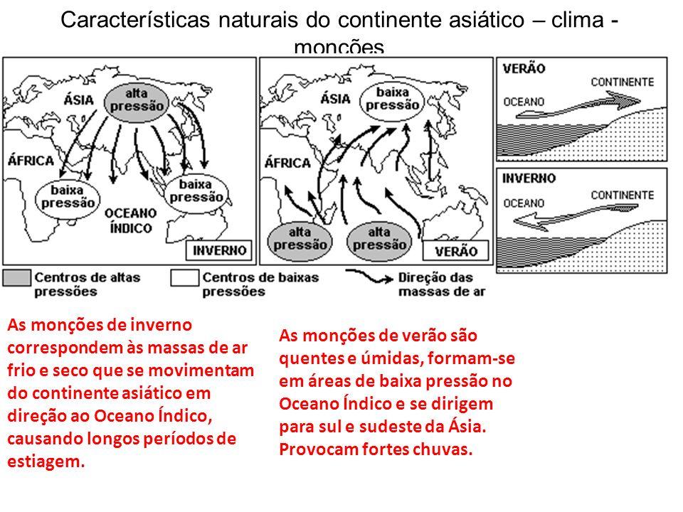Características naturais do continente asiático – clima - monções