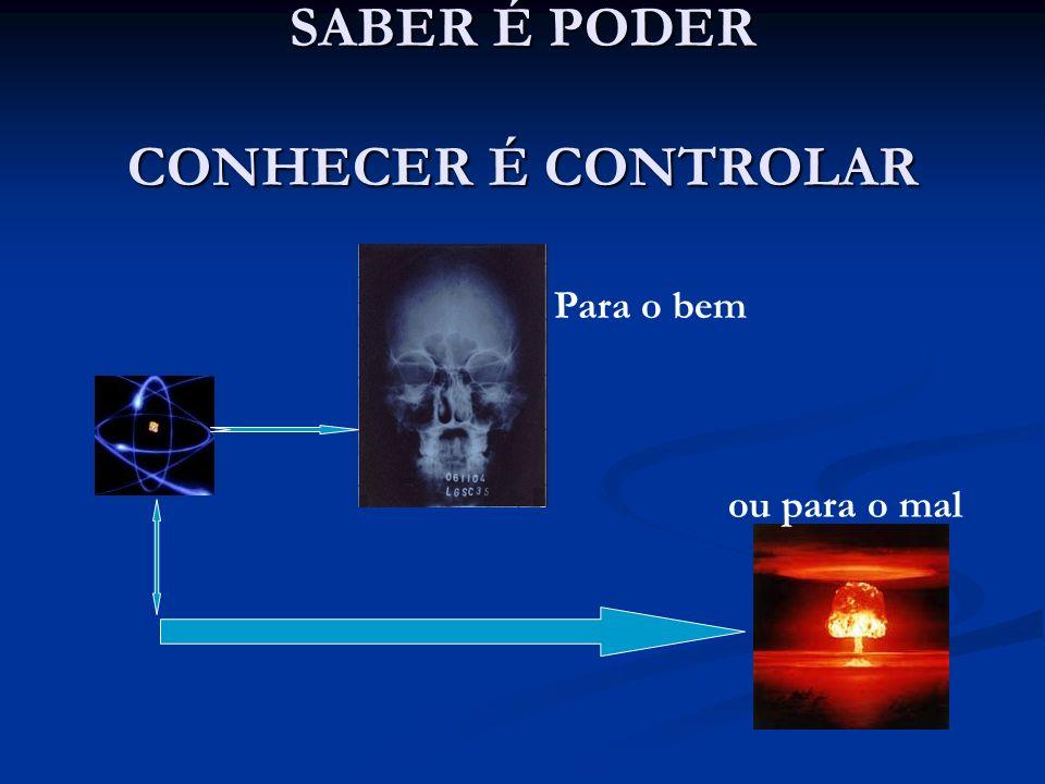SABER É PODER CONHECER É CONTROLAR