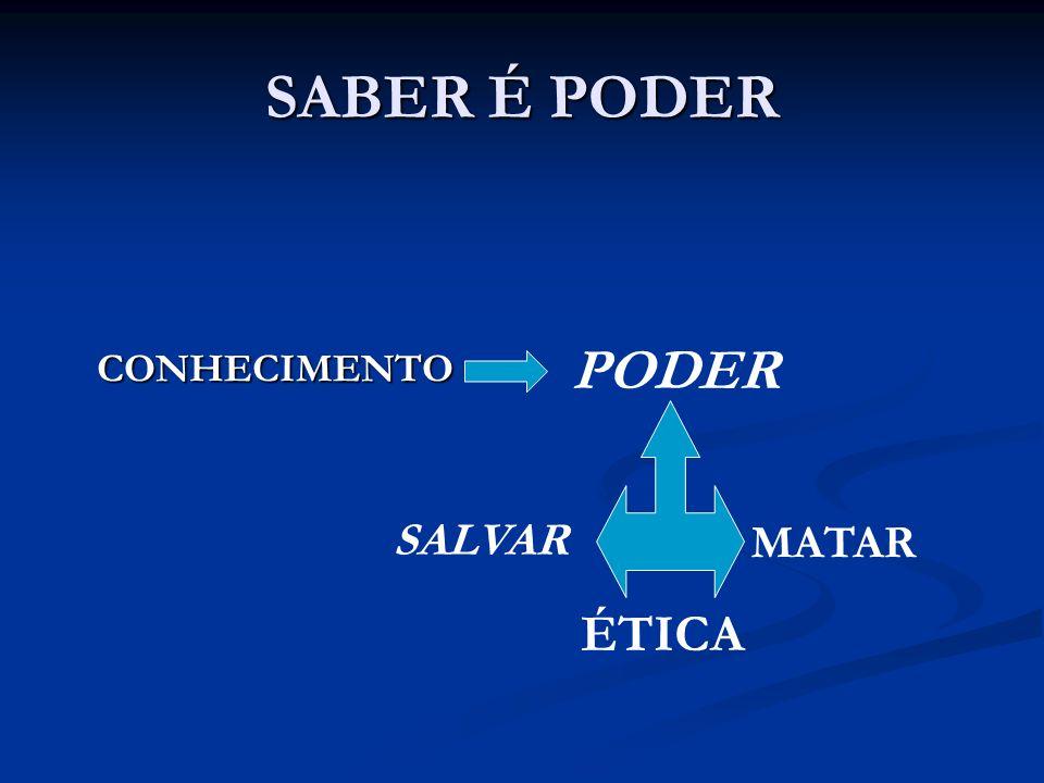 SABER É PODER CONHECIMENTO PODER SALVAR MATAR ÉTICA