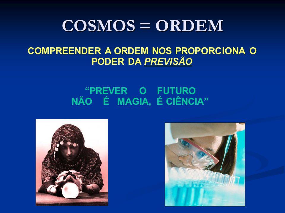 COMPREENDER A ORDEM NOS PROPORCIONA O PODER DA PREVISÃO