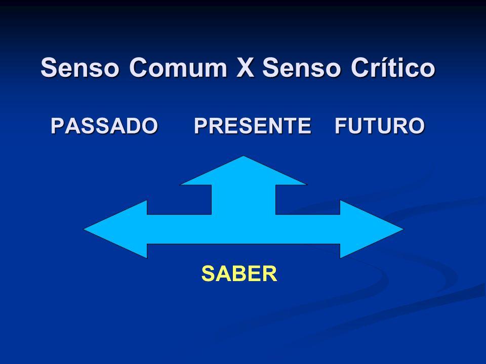 Senso Comum X Senso Crítico PASSADO PRESENTE FUTURO