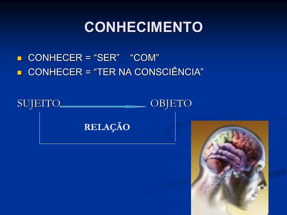 CONHECIMENTO SUJEITO OBJETO CONHECER = SER COM