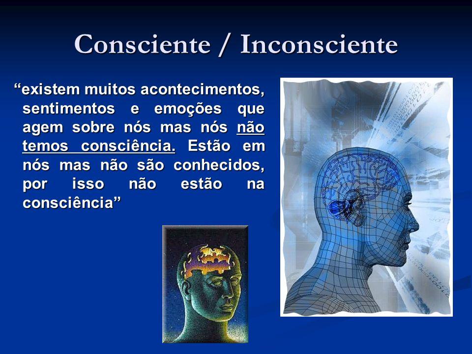 Consciente / Inconsciente