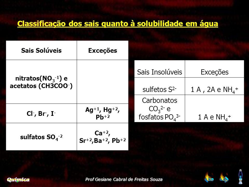 Classificação dos sais quanto à solubilidade em água