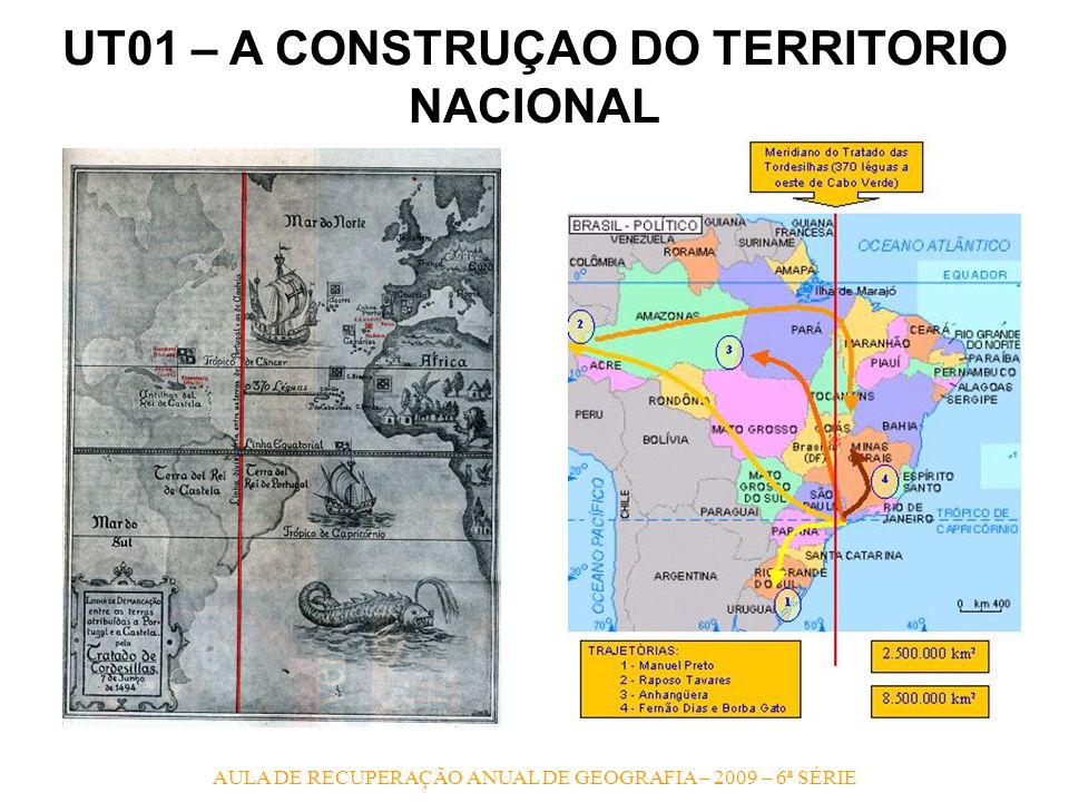 UT01 – A CONSTRUÇAO DO TERRITORIO NACIONAL