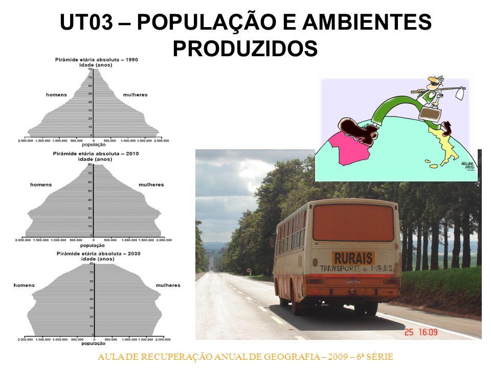 UT03 – POPULAÇÃO E AMBIENTES PRODUZIDOS