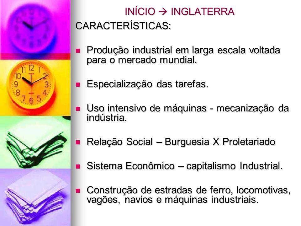 INÍCIO  INGLATERRACARACTERÍSTICAS: Produção industrial em larga escala voltada para o mercado mundial.