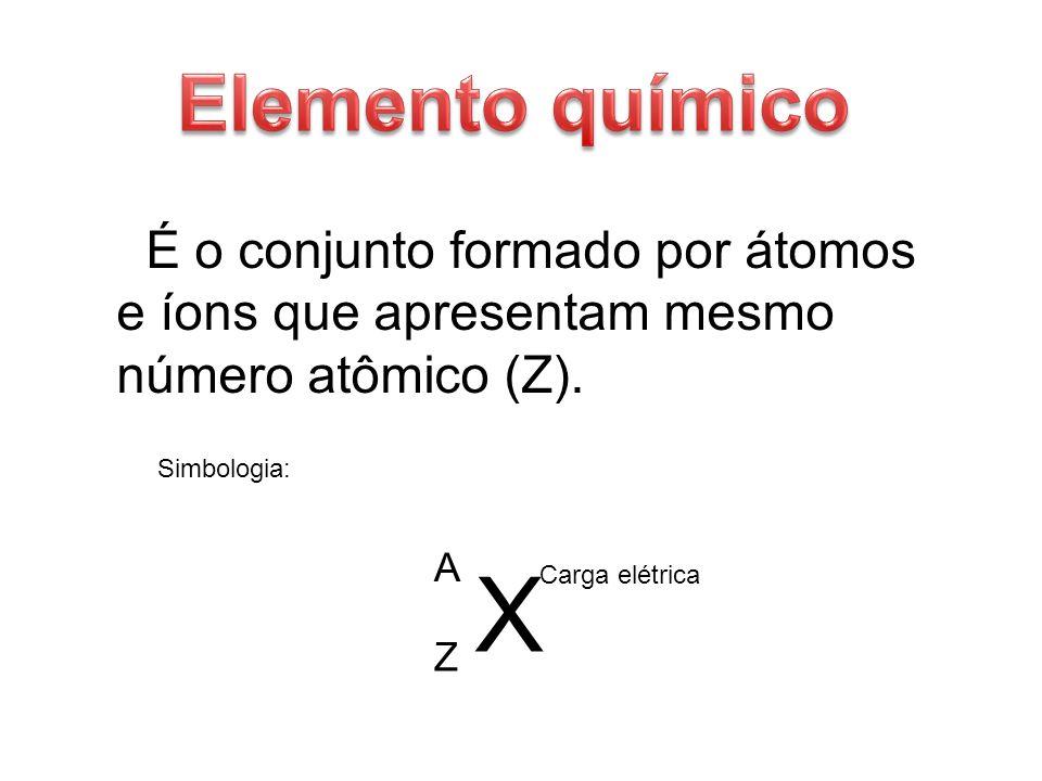 Elemento químico É o conjunto formado por átomos e íons que apresentam mesmo número atômico (Z). Simbologia: