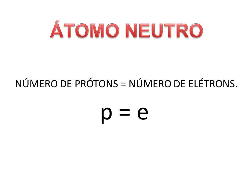 ÁTOMO NEUTRO NÚMERO DE PRÓTONS = NÚMERO DE ELÉTRONS. p = e