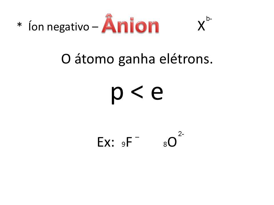 p < e Ânion O átomo ganha elétrons. Ex: 9F 8O * Íon negativo – X b-