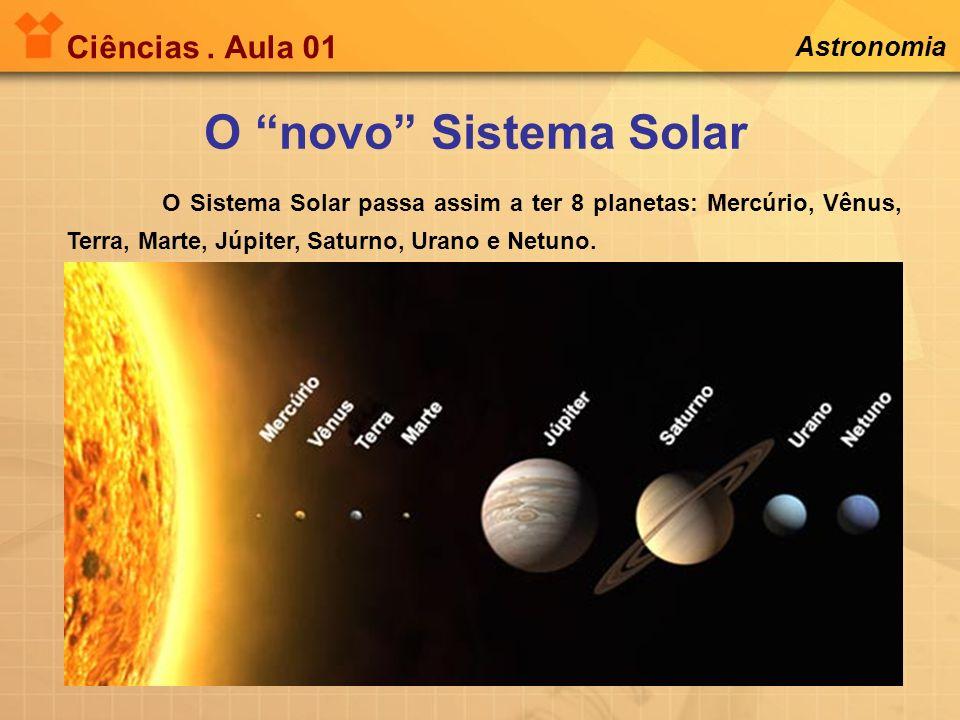 O novo Sistema Solar Ciências . Aula 01 Astronomia