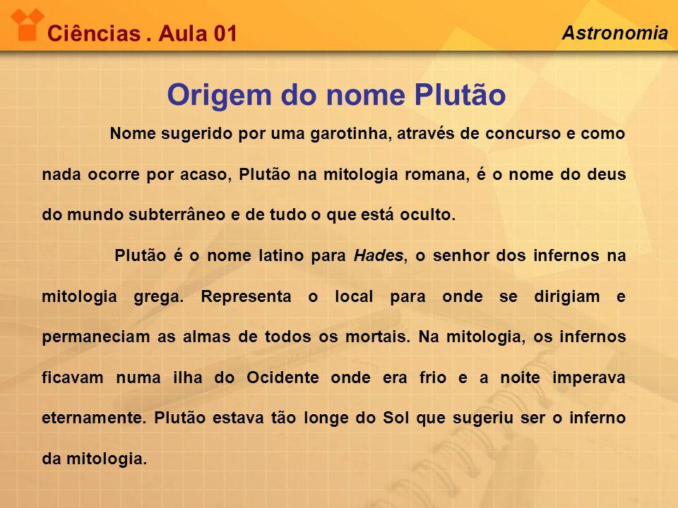 Origem do nome Plutão Ciências . Aula 01 Astronomia
