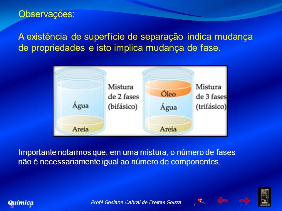 Observações:A existência de superfície de separação indica mudança de propriedades e isto implica mudança de fase.
