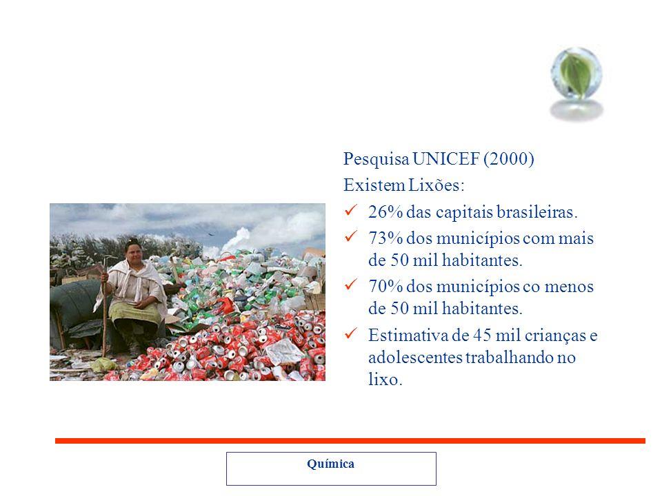 26% das capitais brasileiras.