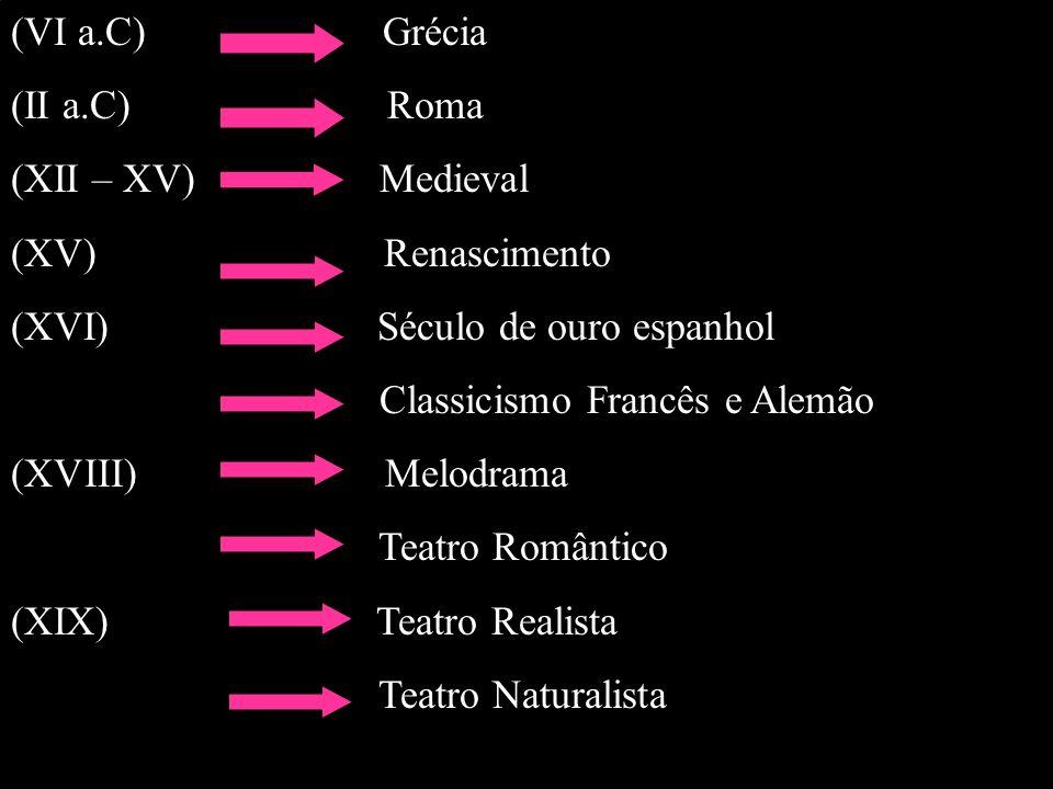 (VI a.C) Grécia (II a.C) Roma. (XII – XV) Medieval.