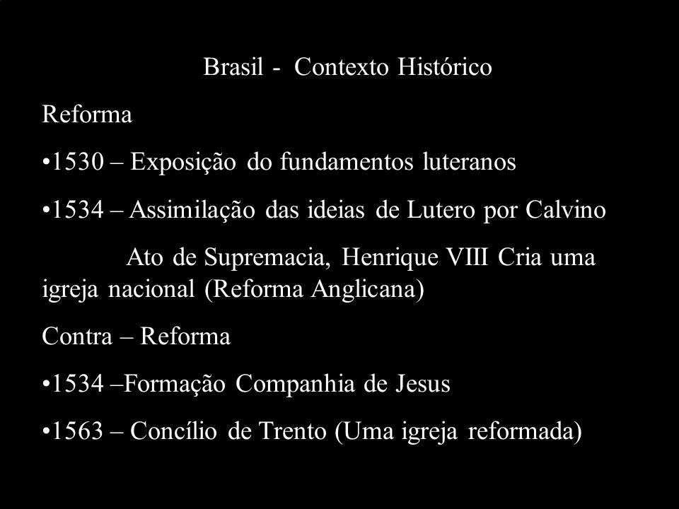 Brasil - Contexto Histórico