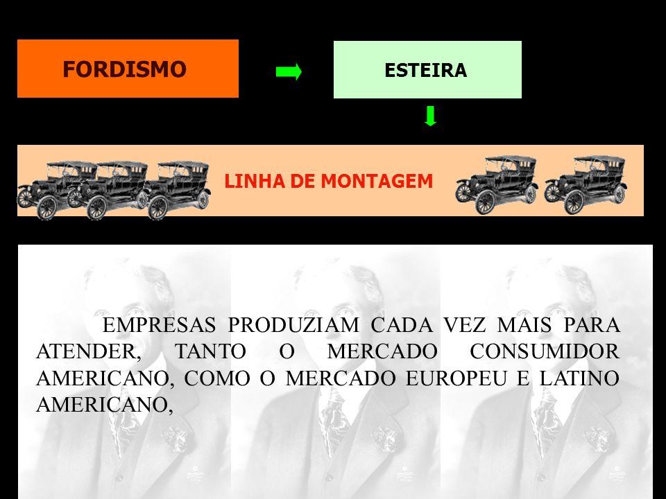 FORDISMO ESTEIRA LINHA DE MONTAGEM
