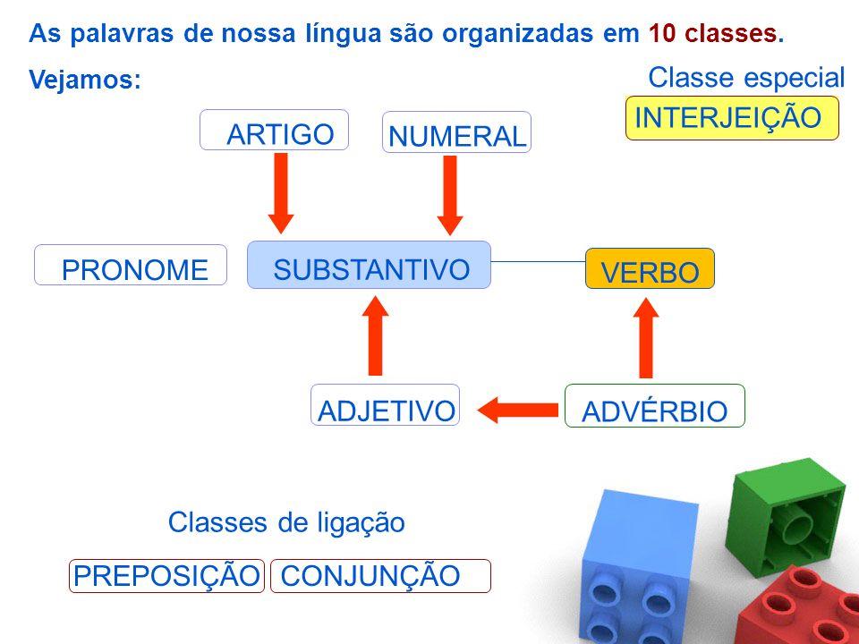 Classe especial INTERJEIÇÃO ARTIGO NUMERAL PRONOME SUBSTANTIVO VERBO