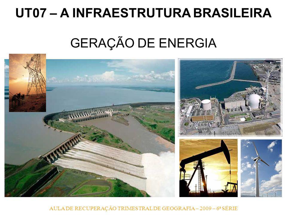 UT07 – A INFRAESTRUTURA BRASILEIRA