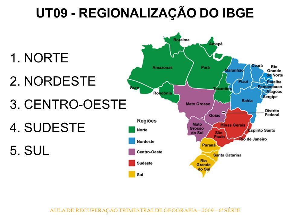 UT09 - REGIONALIZAÇÃO DO IBGE