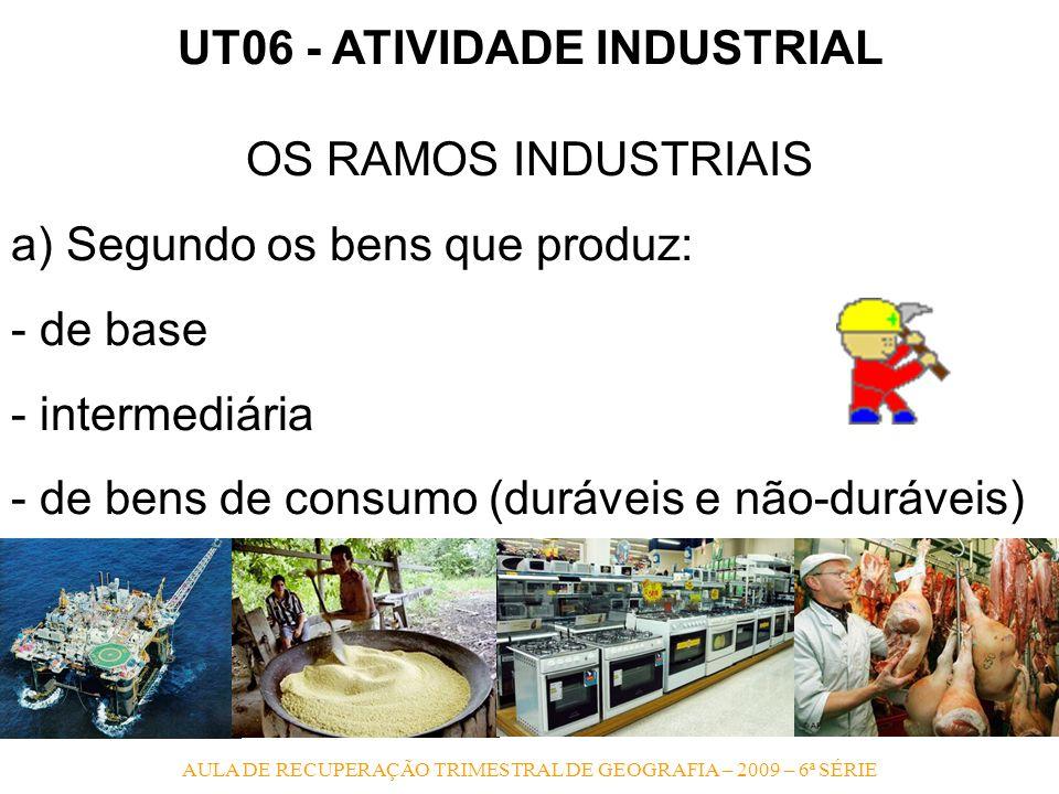 UT06 - ATIVIDADE INDUSTRIAL