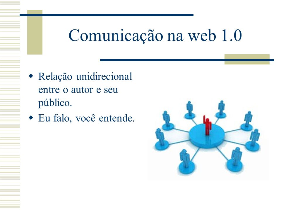 Comunicação na web 1.0 Relação unidirecional entre o autor e seu público. Eu falo, você entende.