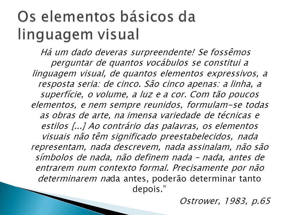 Os elementos básicos da linguagem visual
