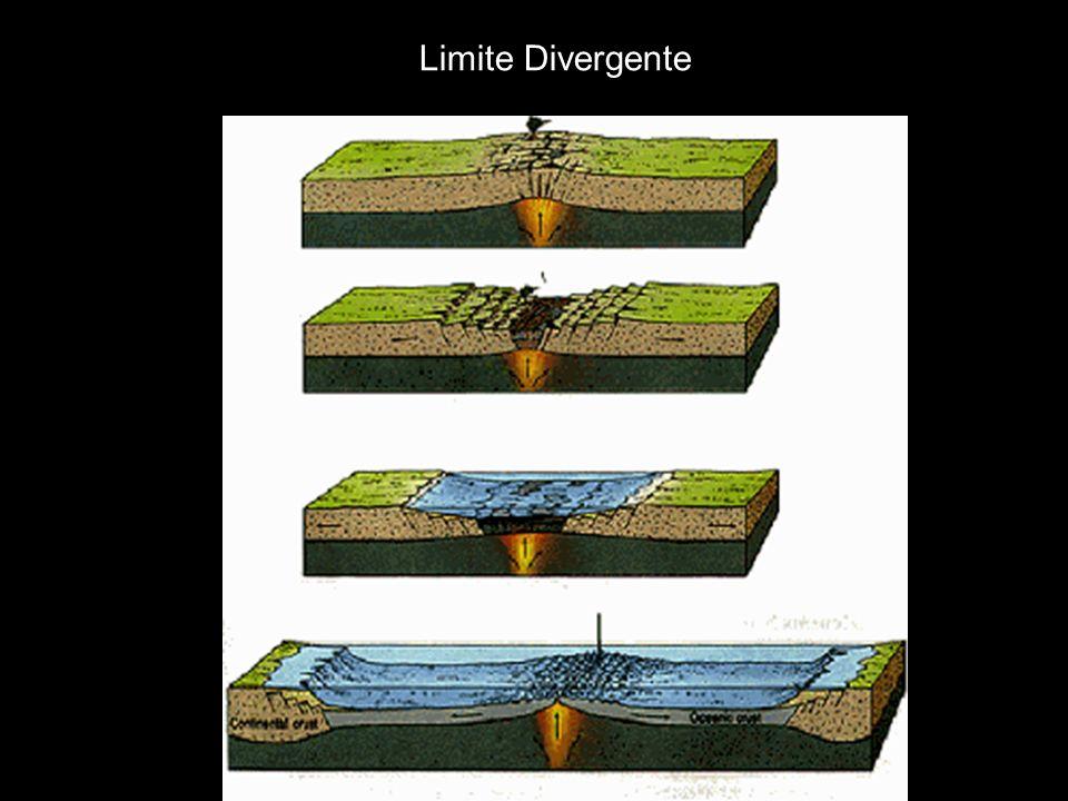 Limite Divergente