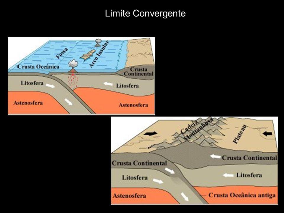 Limite Convergente