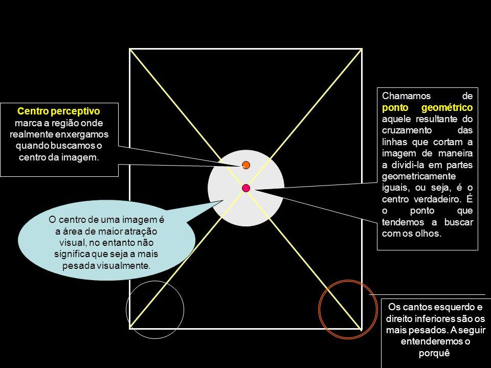 Chamamos de ponto geométrico aquele resultante do cruzamento das linhas que cortam a imagem de maneira a dividi-la em partes geometricamente iguais, ou seja, é o centro verdadeiro. É o ponto que tendemos a buscar com os olhos.