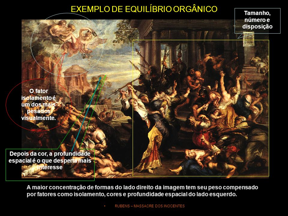 EXEMPLO DE EQUILÍBRIO ORGÂNICO