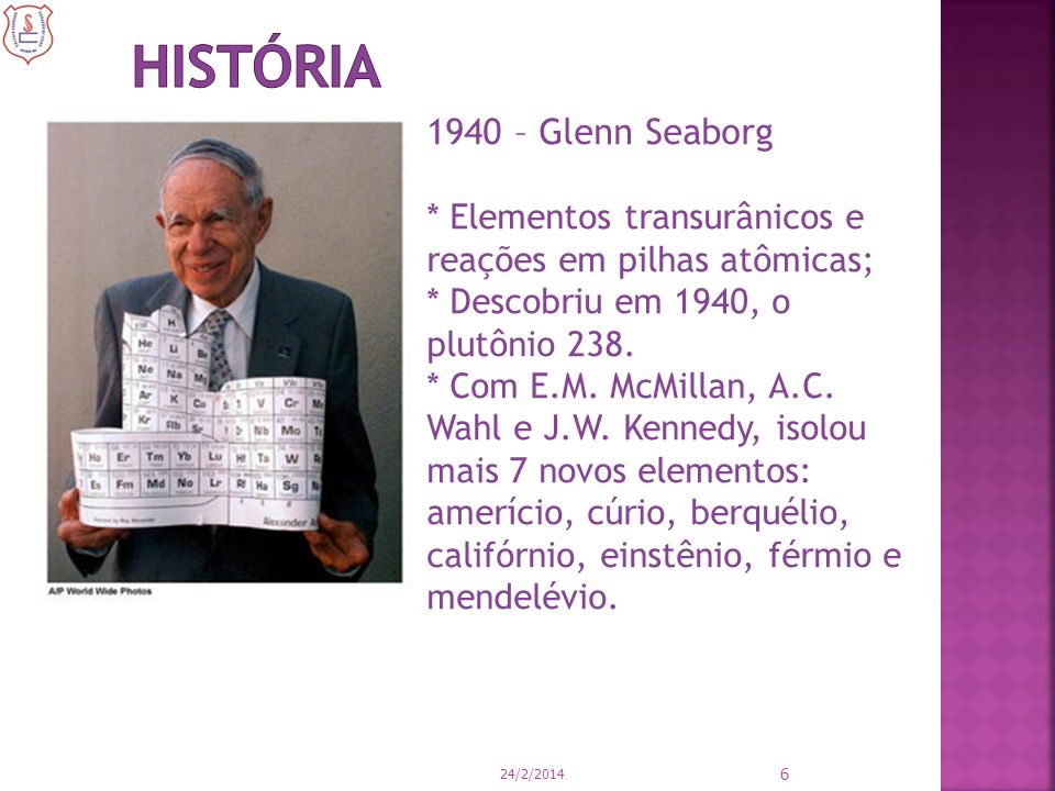História 1940 – Glenn Seaborg