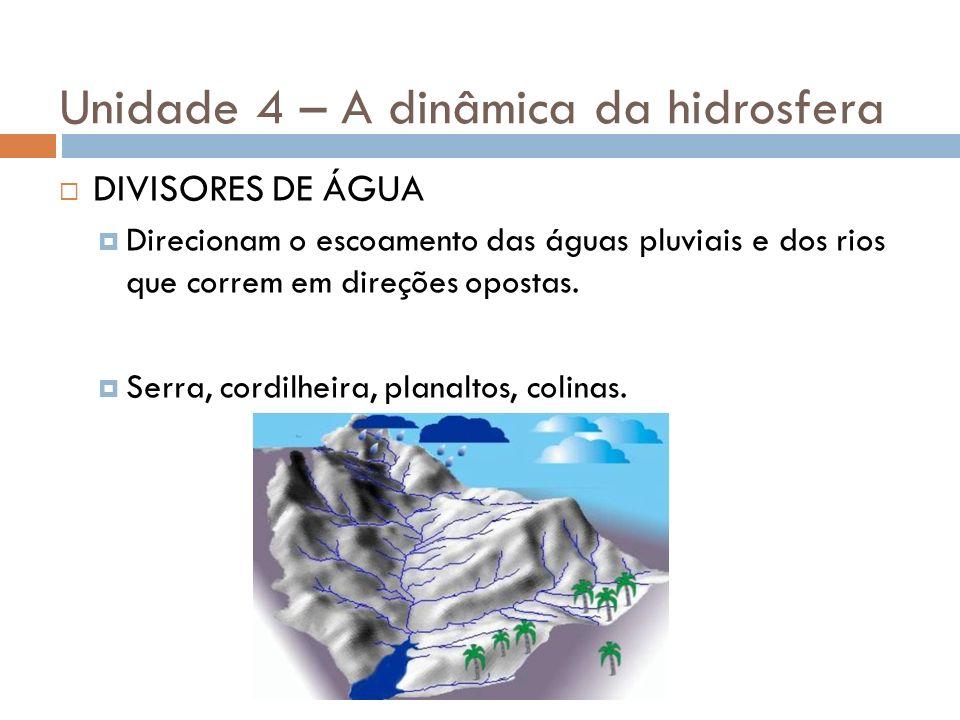 Unidade 4 – A dinâmica da hidrosfera