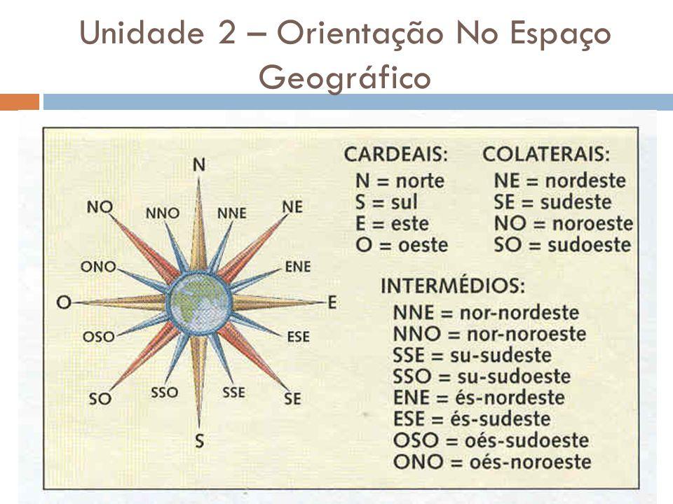 Unidade 2 – Orientação No Espaço Geográfico