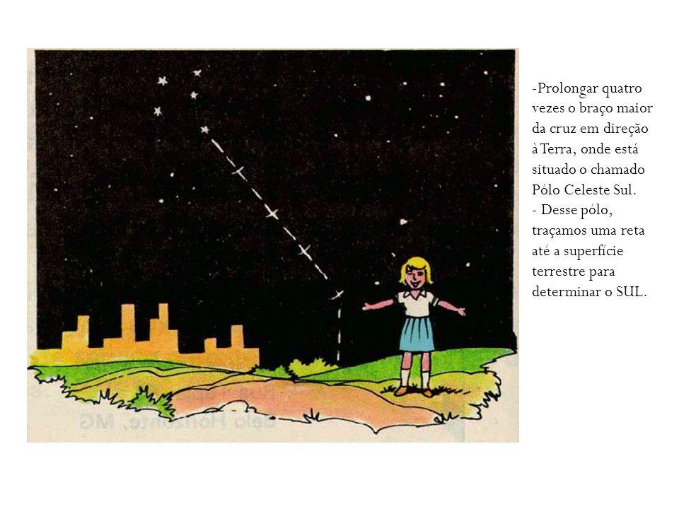 Prolongar quatro vezes o braço maior da cruz em direção à Terra, onde está situado o chamado Pólo Celeste Sul.