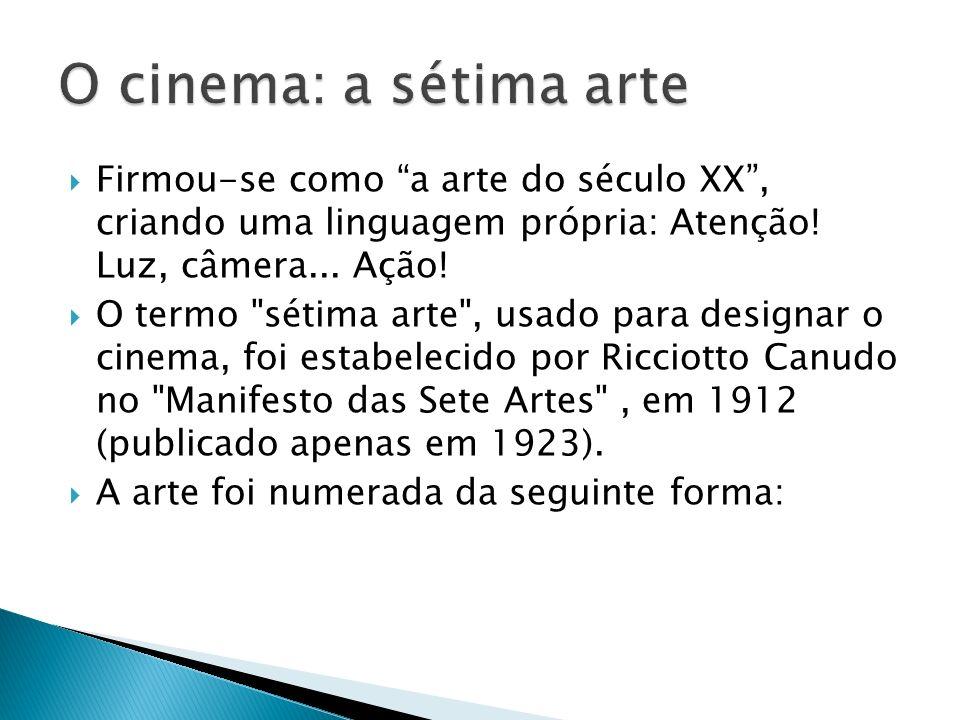 O cinema: a sétima arte Firmou-se como a arte do século XX , criando uma linguagem própria: Atenção! Luz, câmera... Ação!
