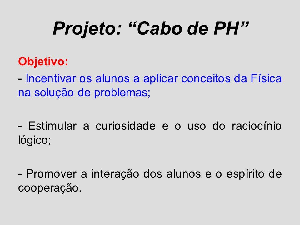 Projeto: Cabo de PH