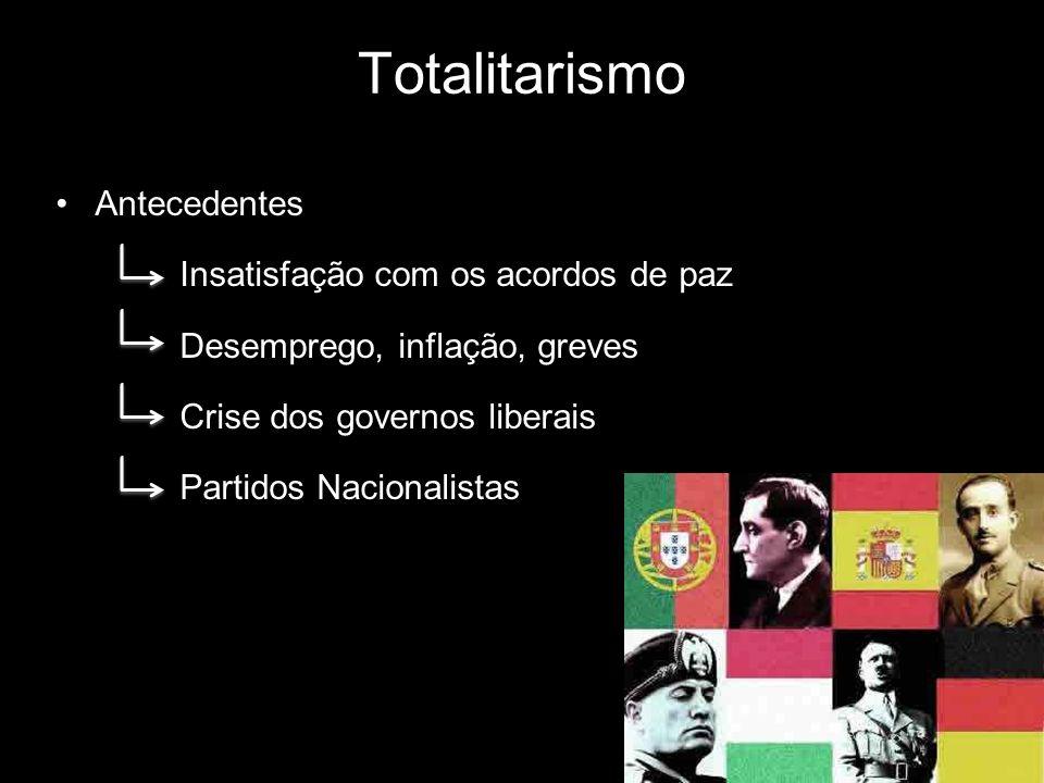 Totalitarismo Antecedentes Insatisfação com os acordos de paz