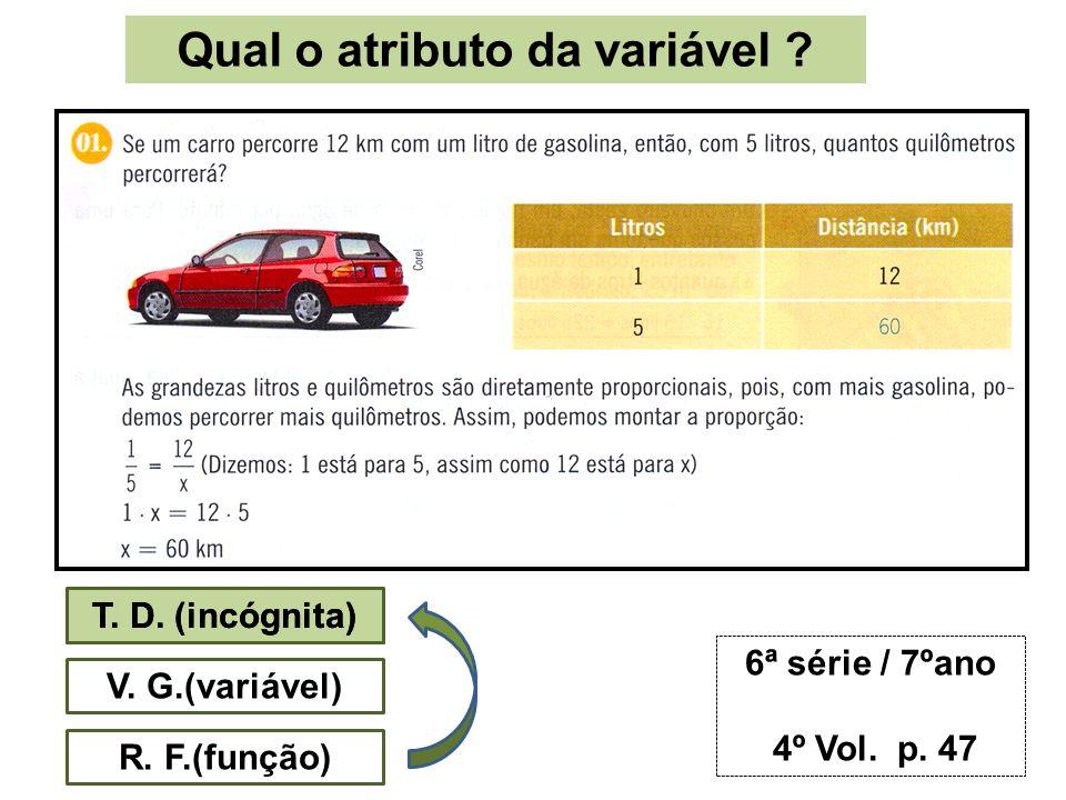 Qual o atributo da variável