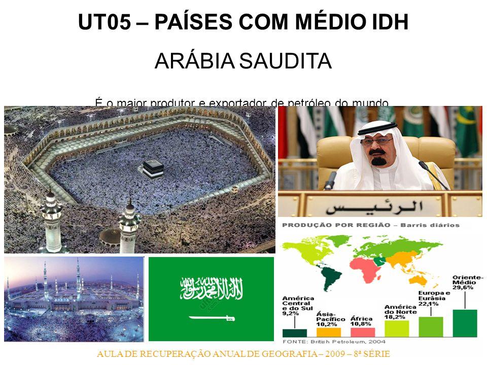 UT05 – PAÍSES COM MÉDIO IDH