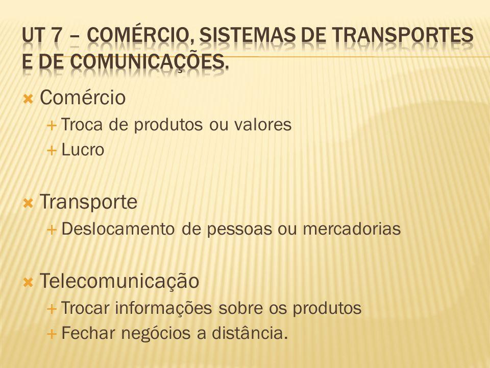 UT 7 – Comércio, sistemas de transportes e de comunicações.