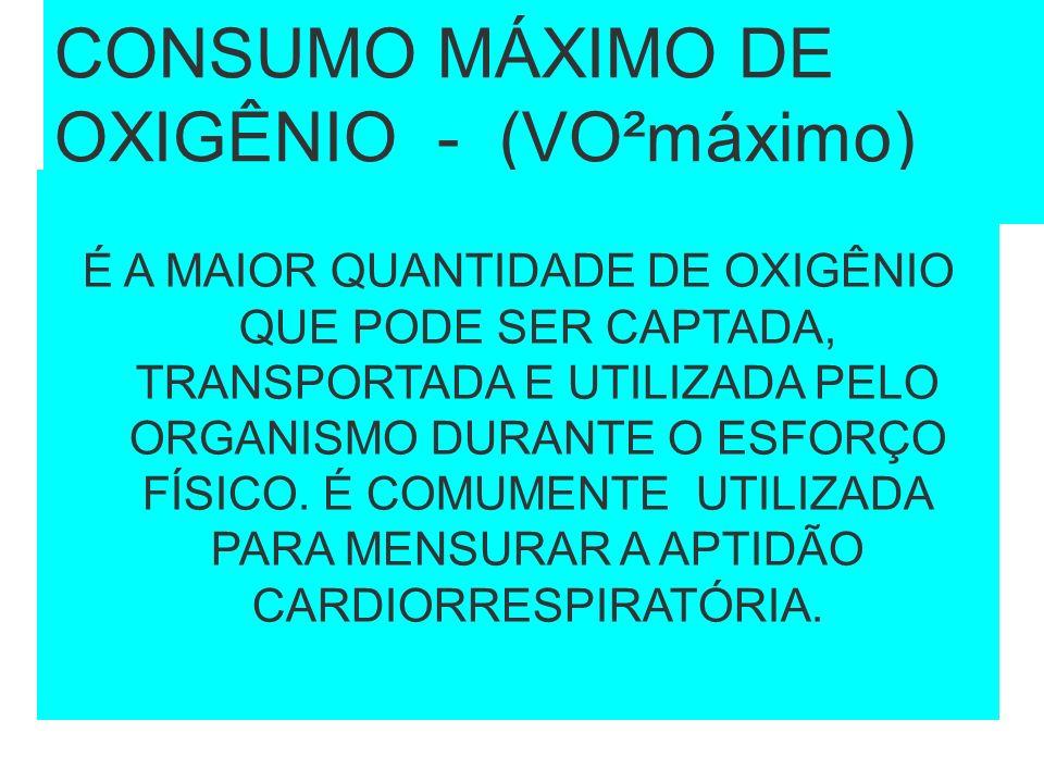 CONSUMO MÁXIMO DE OXIGÊNIO - (VO²máximo)