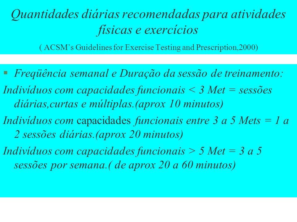 Quantidades diárias recomendadas para atividades físicas e exercícios ( ACSM's Guidelines for Exercise Testing and Prescription,2000)