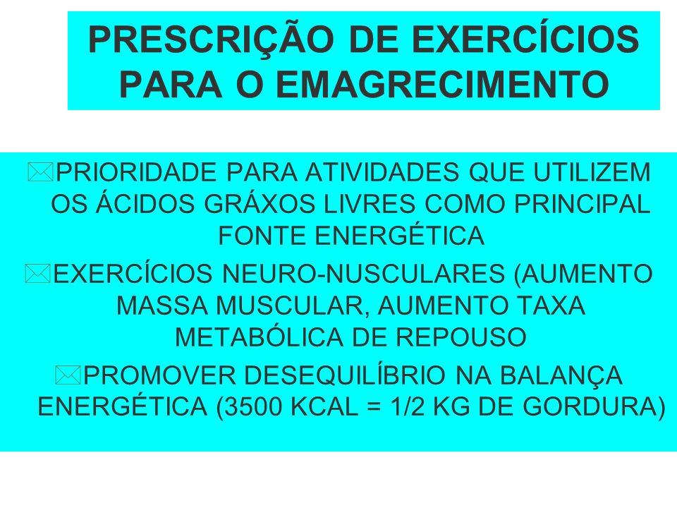 PRESCRIÇÃO DE EXERCÍCIOS PARA O EMAGRECIMENTO