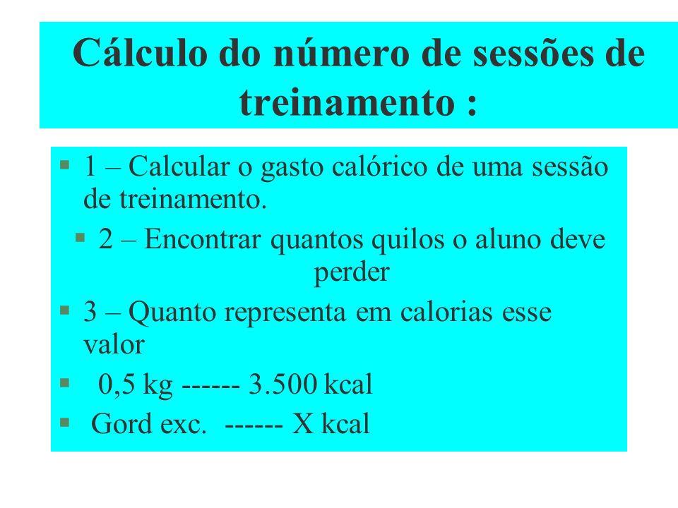 Cálculo do número de sessões de treinamento :